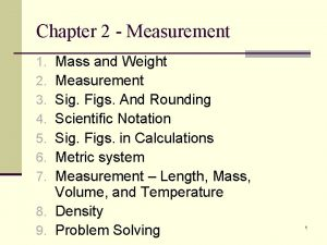 Chapter 2 Measurement Mass and Weight Measurement Sig
