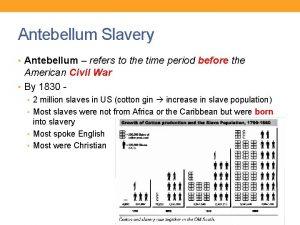 Antebellum Slavery Antebellum refers to the time period