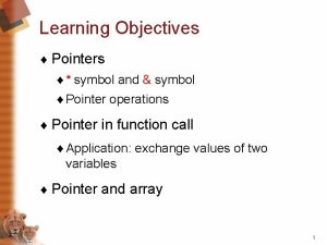 Learning Objectives Pointers symbol and symbol Pointer operations