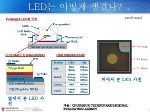 LED continued LED LED CHUNGBUK TECHNOPARK REGIONAL EVALUATION