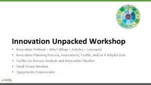 Innovation Unpacked Workshop Innovation Defined Why Blogs Articles