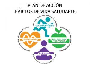 PLAN DE ACCIN HBITOS DE VIDA SALUDABLE OBJETIVO