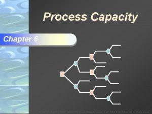 Process Capacity Chapter 6 To Accompany Krajewski Ritzman