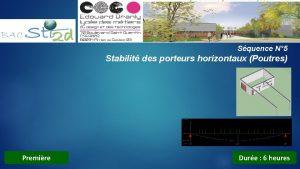 Squence N 5 Stabilit des porteurs horizontaux Poutres