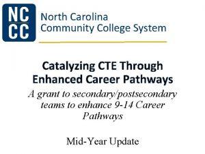 North Carolina Community College System Catalyzing CTE Through