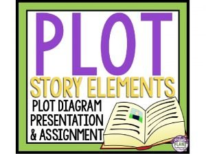 THE PLOT Plot is the organized sequence of