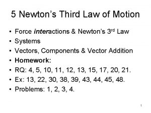 5 Newtons Third Law of Motion Force interactions