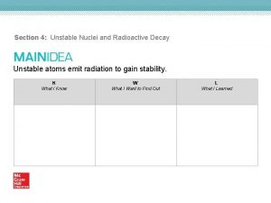 Section 4 Unstable Nuclei and Radioactive Decay Unstable