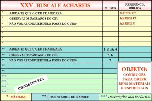 XXV BUSCAI E ACHAREIS SLIDES REFERNCIA BBLICA AJUDATE