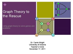 Graph Theory to the Rescue Using graph theory