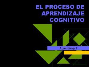 EL PROCESO DE APRENDIZAJE COGNITIVO Aprendizaje I PENSAMIENTO