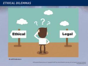 relifShutterstock What Is an Ethical Dilemma Dilemma Where