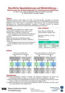 Berufliche Spezialisierung und Weiterbildung Determinanten des Arbeitsmarkterfolgs von