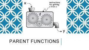 PARENT FUNCTIONS PARENT FUNCTIONS Linear Quadratic Cubic Square