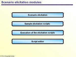 Scenario elicitation modules Scenario elicitation Sample elicitation scripts