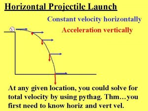 Horizontal Projectile Launch Constant velocity horizontally Acceleration vertically