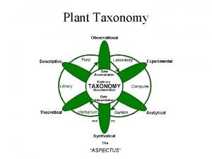 Plant Taxonomy Introduced Species The flora of almost