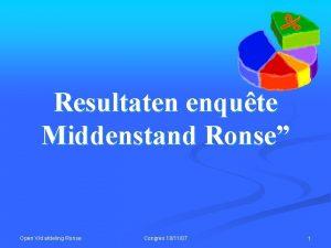 Resultaten enqute Middenstand Ronse Open Vld afdeling Ronse