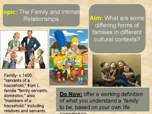 Topic The Family and Intimate Relationships Family c
