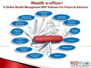 Wealth eoffice A Online Wealth Management ERP Software