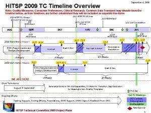 September 4 2009 HITSP 2009 TC Timeline Overview