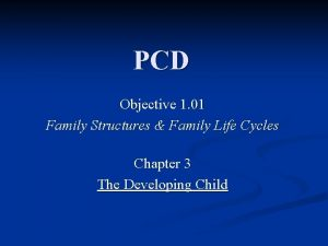 PCD Objective 1 01 Family Structures Family Life