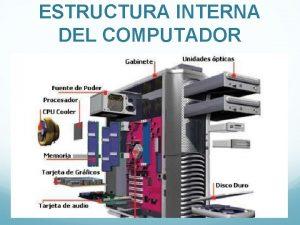 ESTRUCTURA INTERNA DEL COMPUTADOR 1 Microprocesador 2 Placa