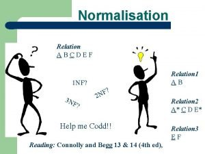 Normalisation Relation ABCDEF Relation 1 AB 1 NF