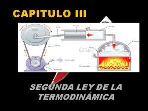 CAPITULO III SEGUNDA LEY DE LA TERMODINMICA SEGUNDA