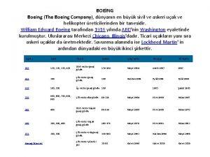 BOENG Boeing The Boeing Company dnyann en byk