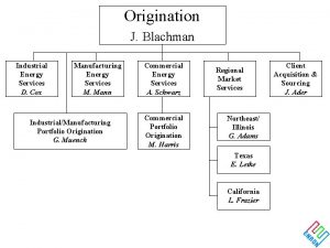 Origination J Blachman Industrial Energy Services D Cox