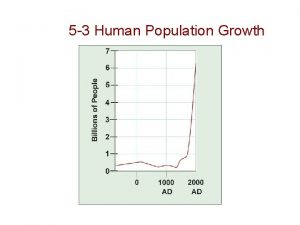 5 3 Human Population Growth Historical Overview Historical