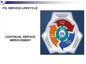 ITIL SERVICE LIFECYCLE CONTINUAL SERVICE IMPROVEMENT CONTINUAL SERVICE