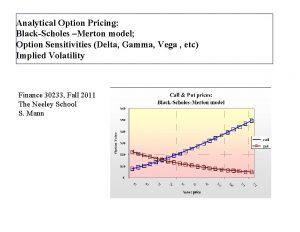 Analytical Option Pricing BlackScholes Merton model Option Sensitivities