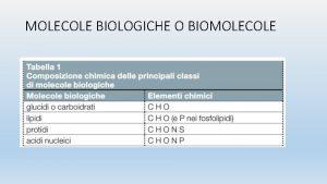 MOLECOLE BIOLOGICHE O BIOMOLECOLE Legame ionico attrazione elettrostatica