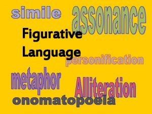 Figurative Language Figurative Language The opposite of literal