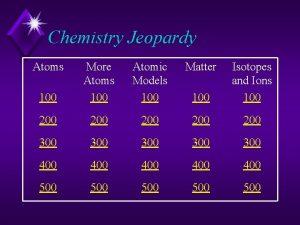 Chemistry Jeopardy Atoms Atomic Models 100 Matter 100