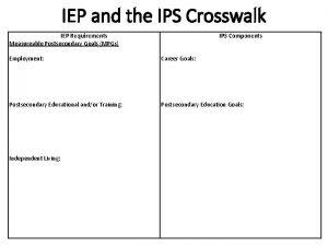 IEP and the IPS Crosswalk IEP Requirements Measureable