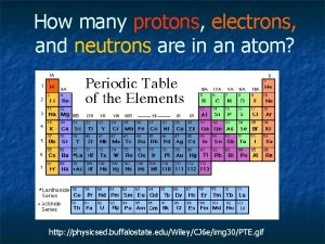 How many protons electrons and neutrons are in