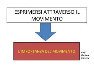 ESPRIMERSI ATTRAVERSO IL MOVIMENTO LIMPORTANZA DEL MOVIMENTO Prof