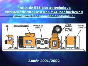 Projet de BTS lectrotechnique Variateur de vitesse dune