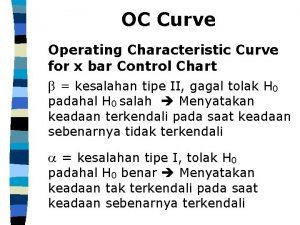 OC Curve Operating Characteristic Curve for x bar