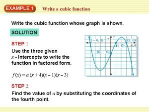 EXAMPLE 1 Write a cubic function Write the