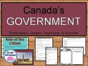 Canadas GOVERNMENT Presentation Graphic Organizers Activities STANDARDS SS