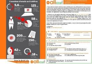 TON USAGE DES OUTILS DE COMMUNICATION NUMRIQUE NGOCIATION