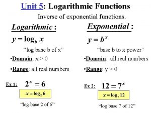 Unit 5 Logarithmic Functions Inverse of exponential functions