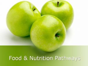 Food Nutrition Pathways Key Vocabulary Sanitation clean practices