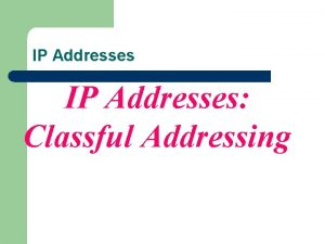 IP Addresses Classful Addressing CONTENTS INTRODUCTION CLASSFUL ADDRESSING