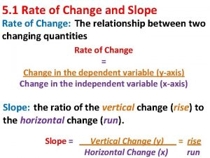 5 1 Rate of Change and Slope Rate