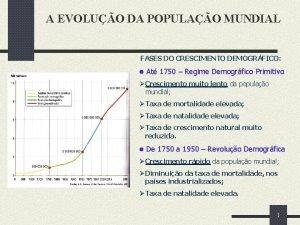 A EVOLUO DA POPULAO MUNDIAL FASES DO CRESCIMENTO